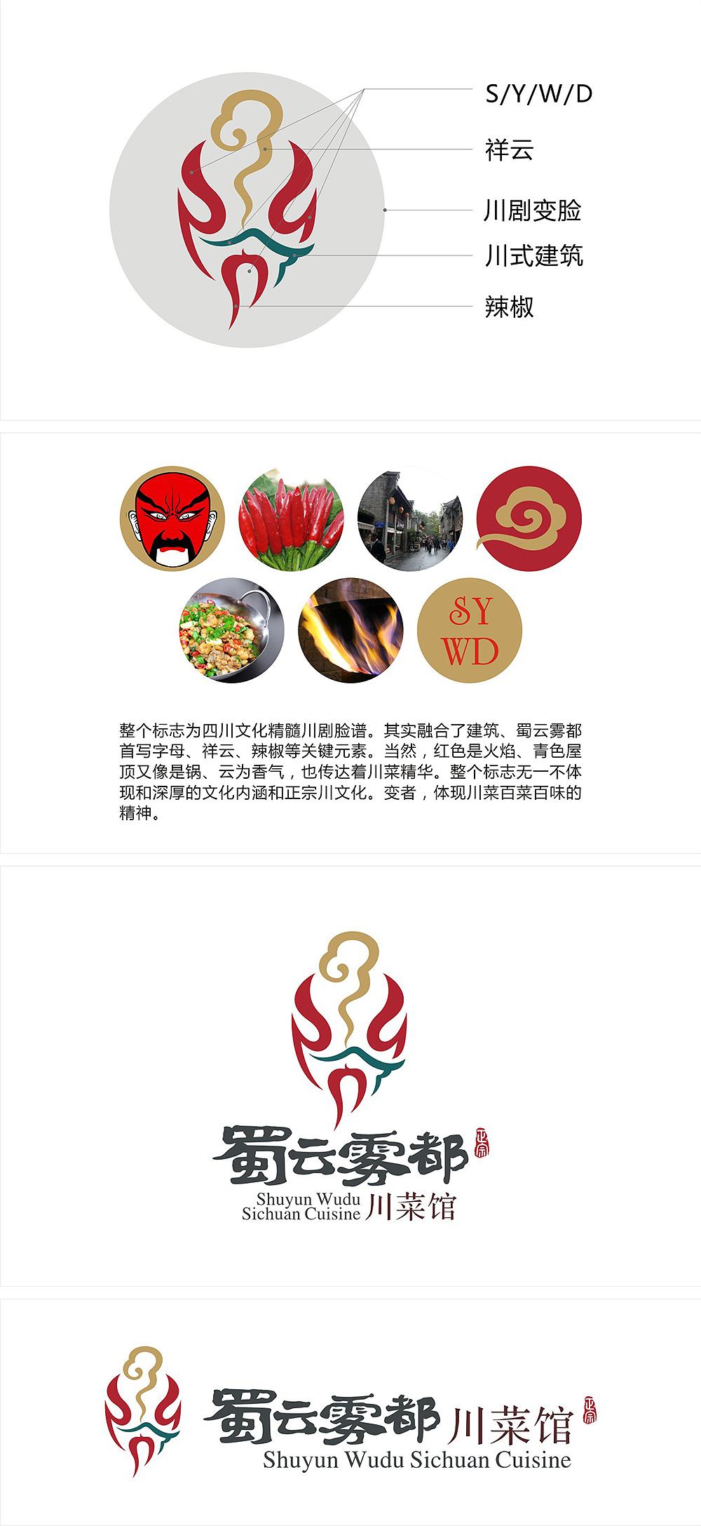 蜀云雾都川菜馆 / logo设计图片