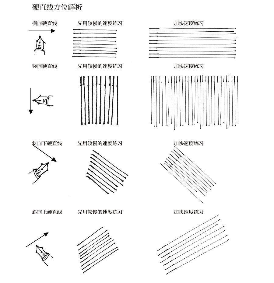 手绘线稿当中的直线与曲线|建筑设计|空间|代光钢