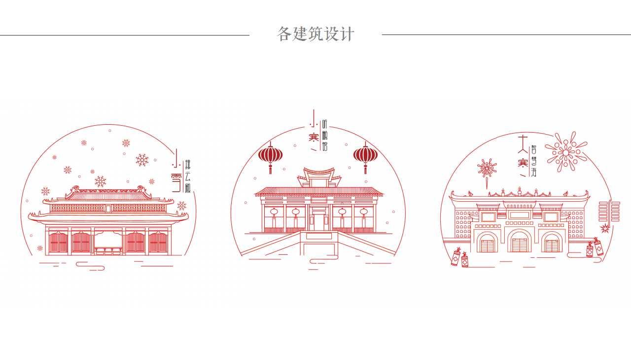 颐和园文化创意产品设计