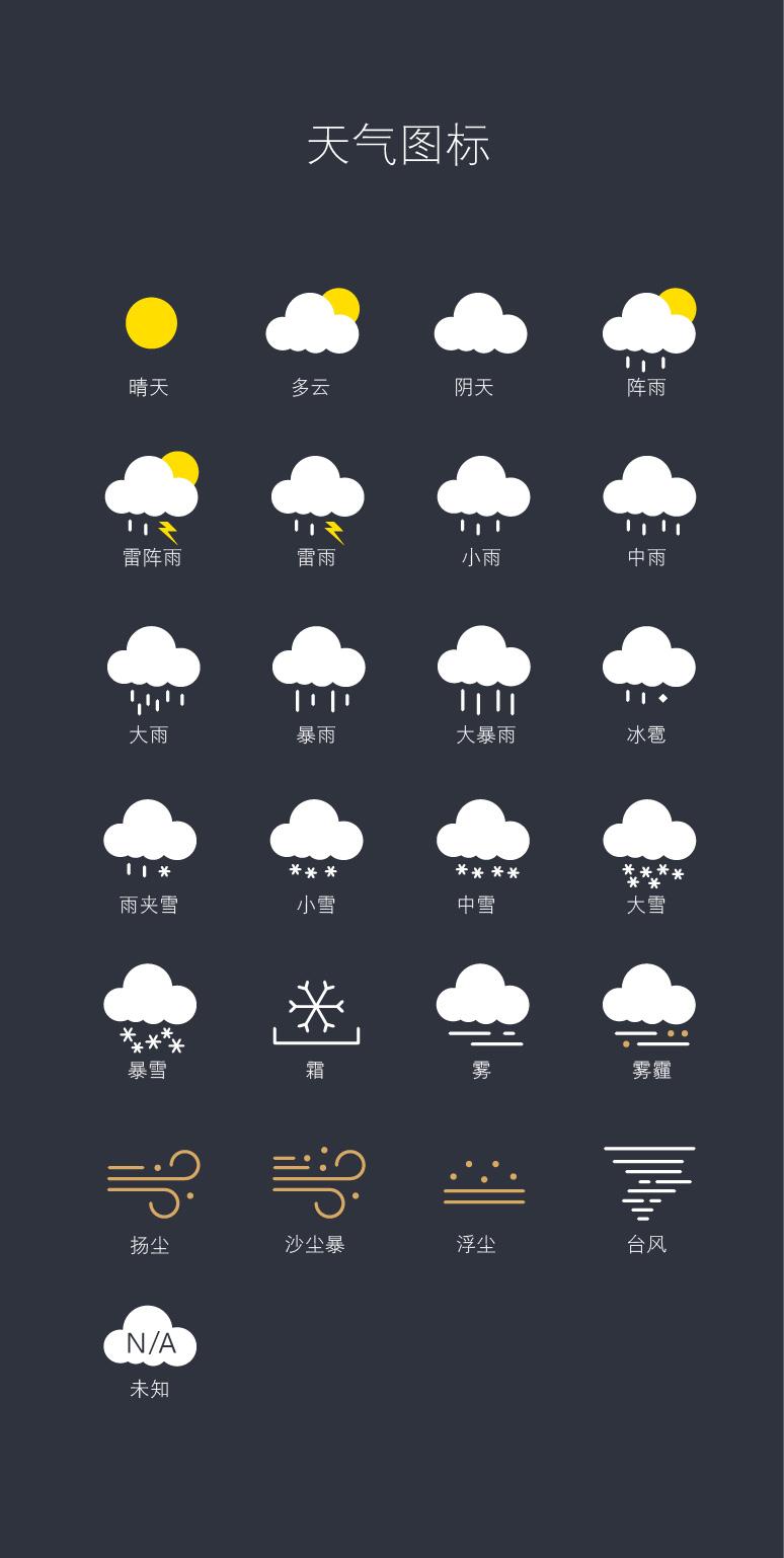 气象图标大全解释图片