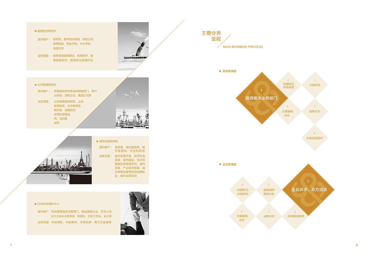 一套学院画册内页版式设计|平面|书装/画册|harith图片