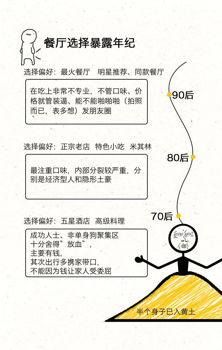 四万公里(出国v实时实时,翻译中文美食打天下快车美食汤甜图片