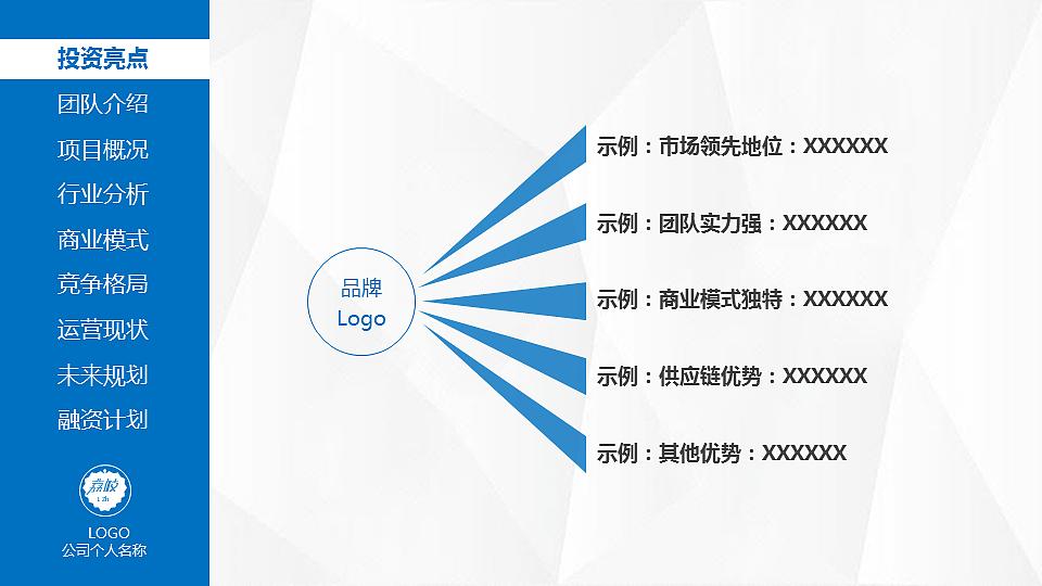 创业 商业融资计划书PPT模板 双版本