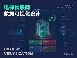 电梯物联网-数据可视化|PC|WEB|后台