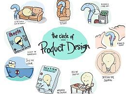 产品设计流程与方法