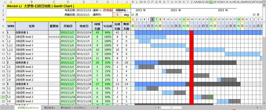 项目甘特图(excel版)日历可间隔天数显示