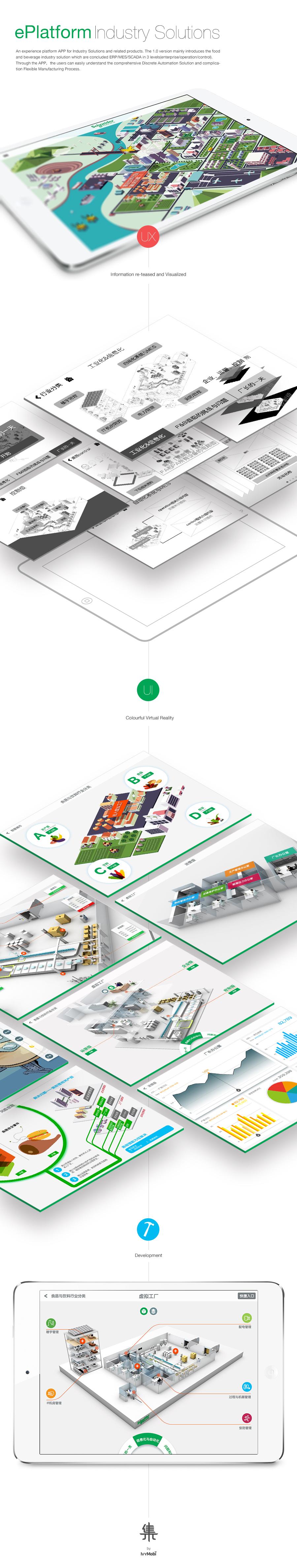 查看《ePlatform of Industry Solutions》原图,原图尺寸:900x4752