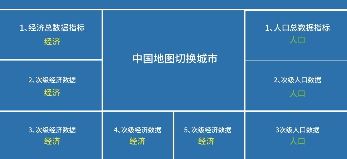 gdp数据可视化spark_2020年31省市区GDP排名 包括港澳台GDP预测 江苏突破10万亿 澳门暴跌