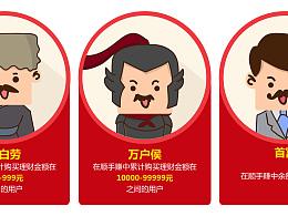 三个小角色