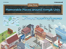 2006 Around Hongdae Area In Daytime Infographic Poster