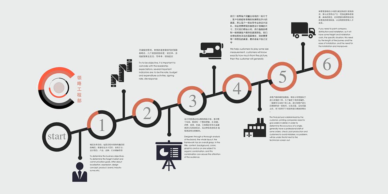 一般公司有哪些部门_广告公司一般都有哪些部门组成或者管理结构是怎么样的呀?-