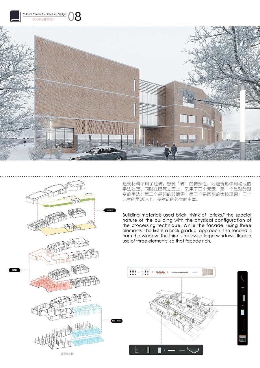 毕设---文化中心建筑设计难吗3d学首饰设计?图片
