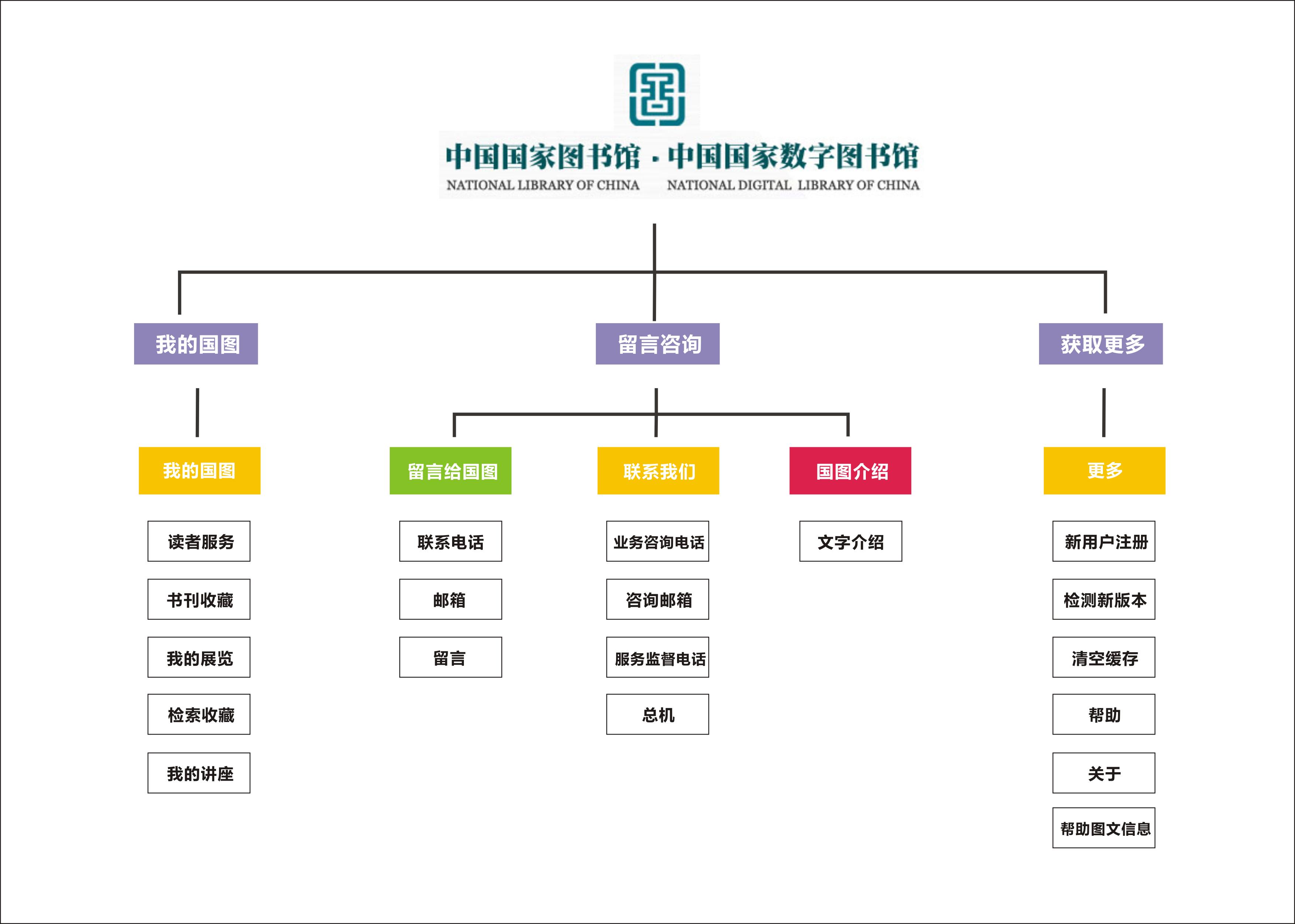 东莞移动图书馆app交互设计