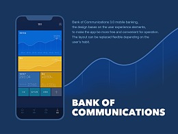 UI Design for Bank of Communications App