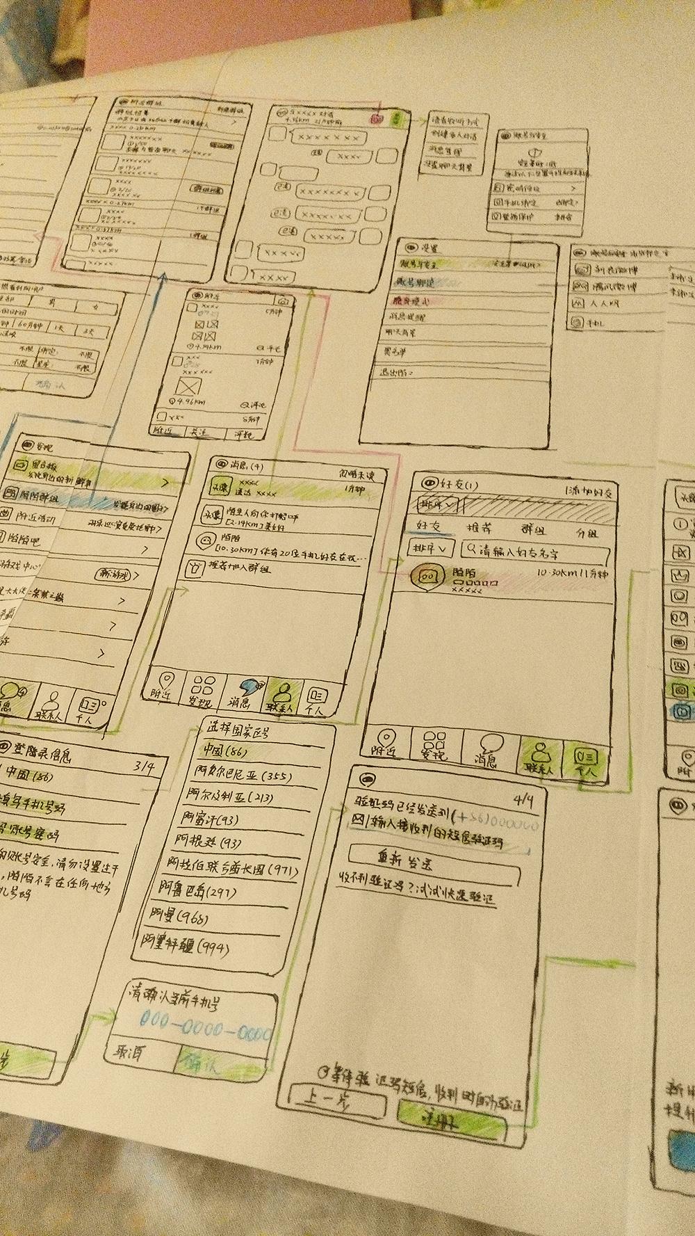 手绘练习 原型图设计