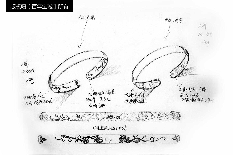 【产品设计】——心语手镯图片