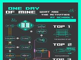 《我的一天》、《我的大学课程》信息图表