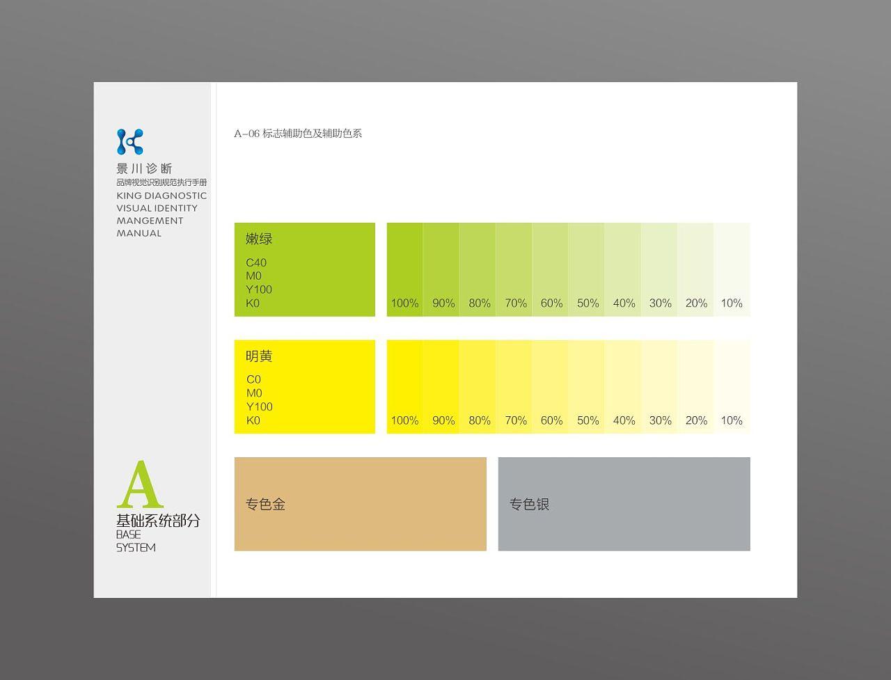 武汉景川诊断科技有限公司企业vi设计|平面|品牌|邦盟图片