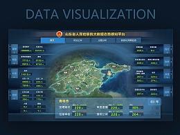 山东高检数据可视化大屏设计