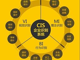 潮品牌设计-关于CIS服务