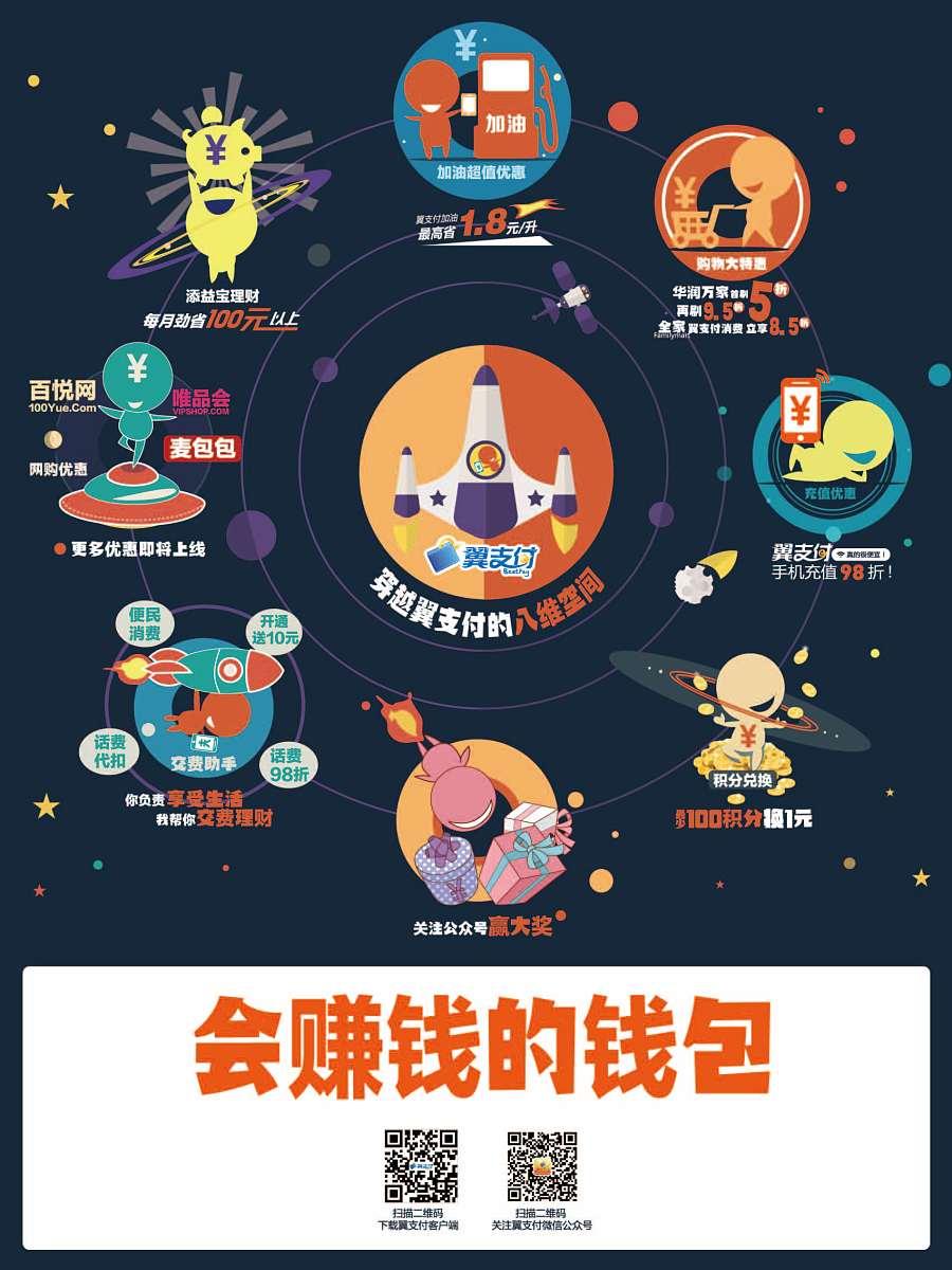 深圳翼支付活动海报