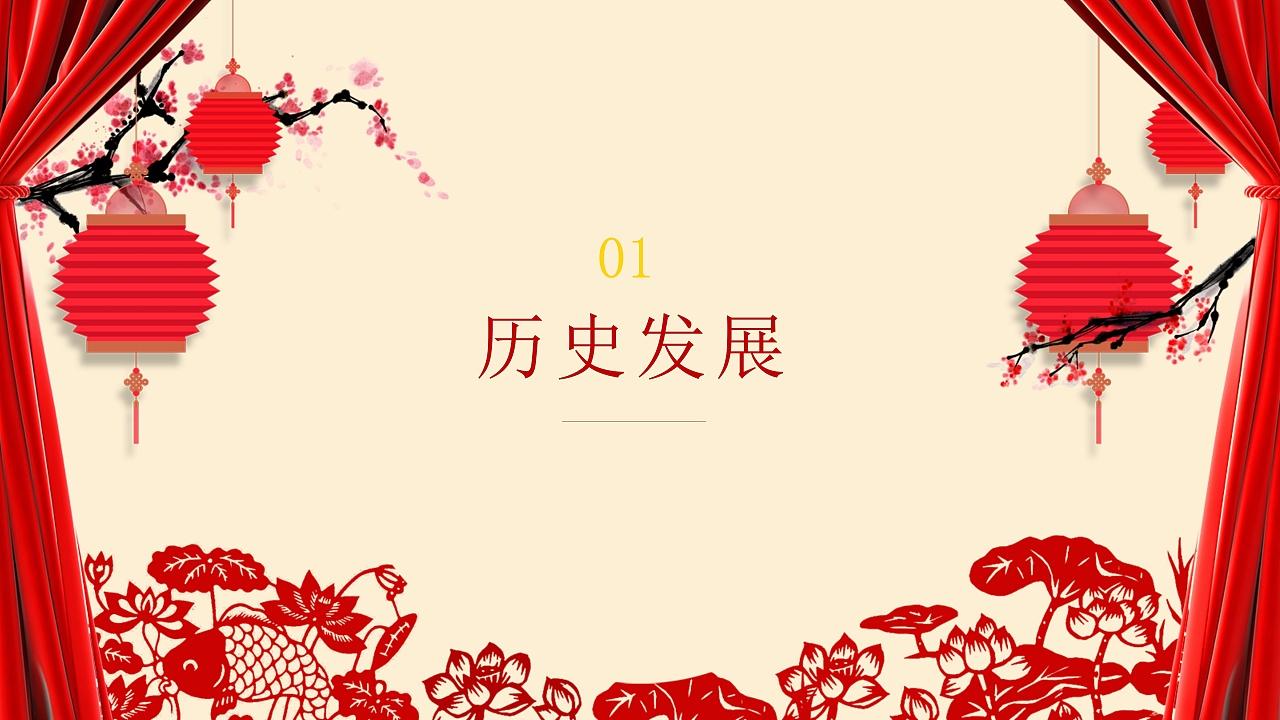 春节习俗知识简介PPT模板