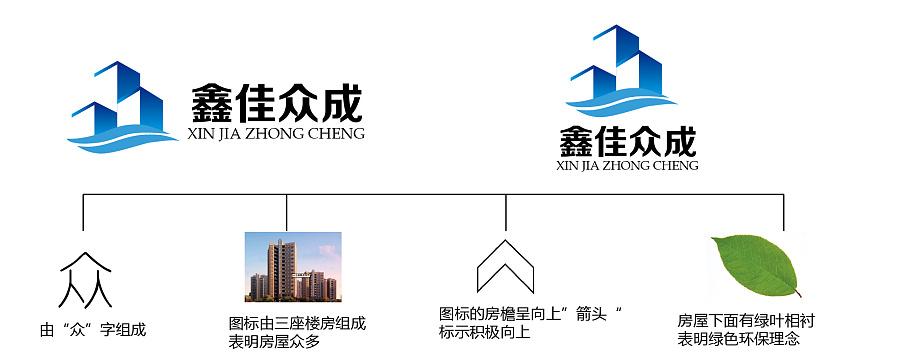 一家房地产公司的logo飞机稿