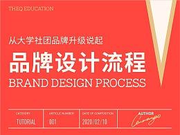 从大学社团品牌升级说起——品牌设计流程