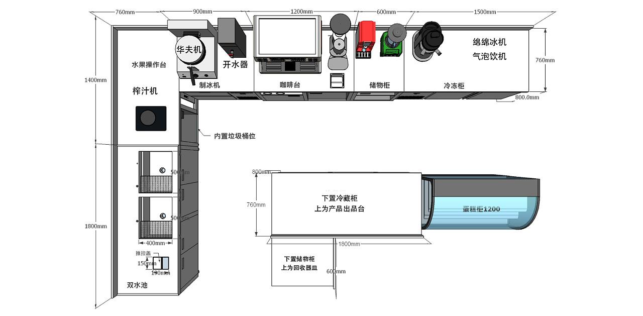 线条操作台v线条水吧su+CAD|方案|展示设计|Acad粗打印打印加空间图片