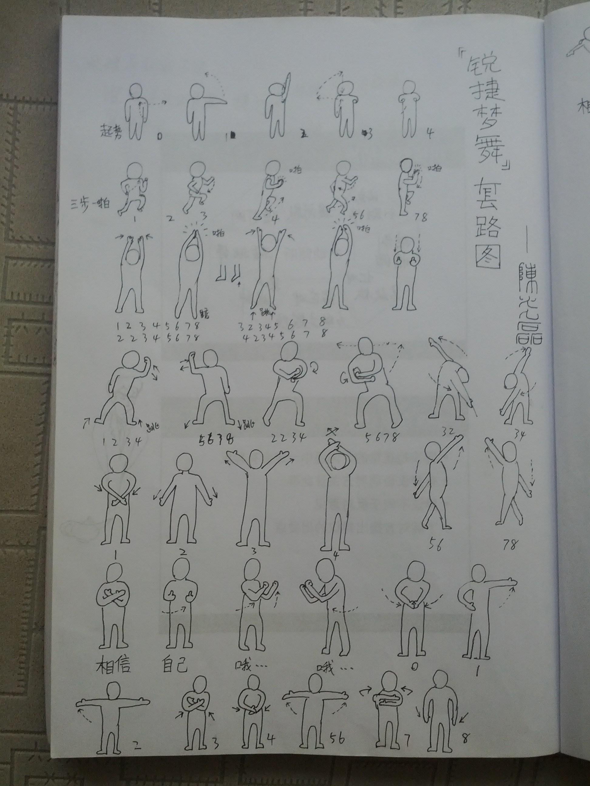 舞蹈套路手绘图