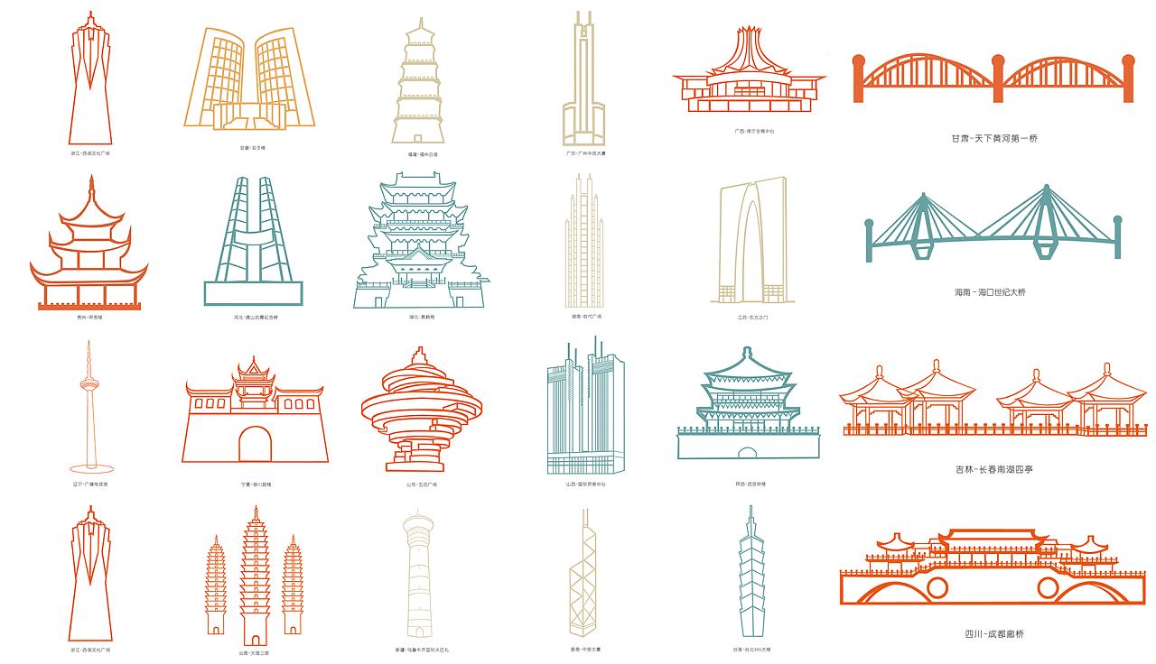 中国各省份标志性建筑