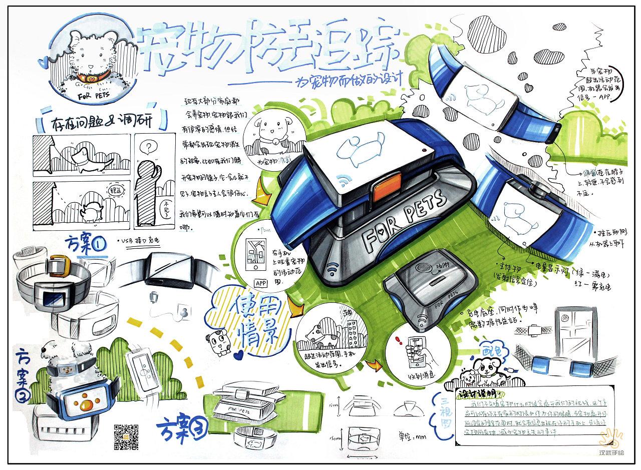 2017工业设计产品手绘考研快题优秀模版图片