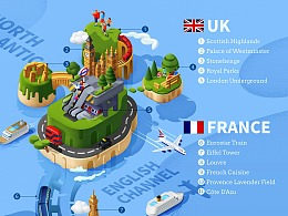 Tourist Map Illustration 旅游地图系列-西欧篇