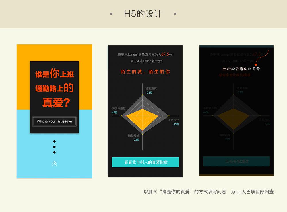 h5 调查问卷的设计图片