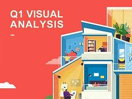2019-Q1视觉作品分析
