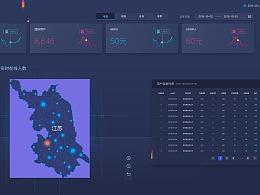 AppleTv 大屏可视化后台管理系统设计