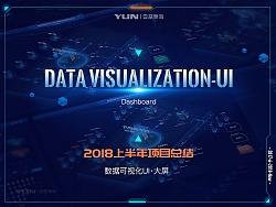 Dashboard、数据可视化等相关案例总结