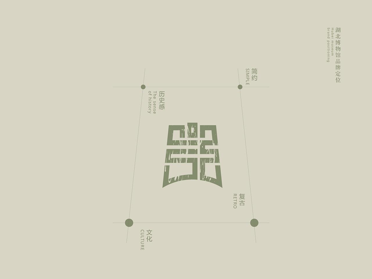 湖北博物馆logo设计