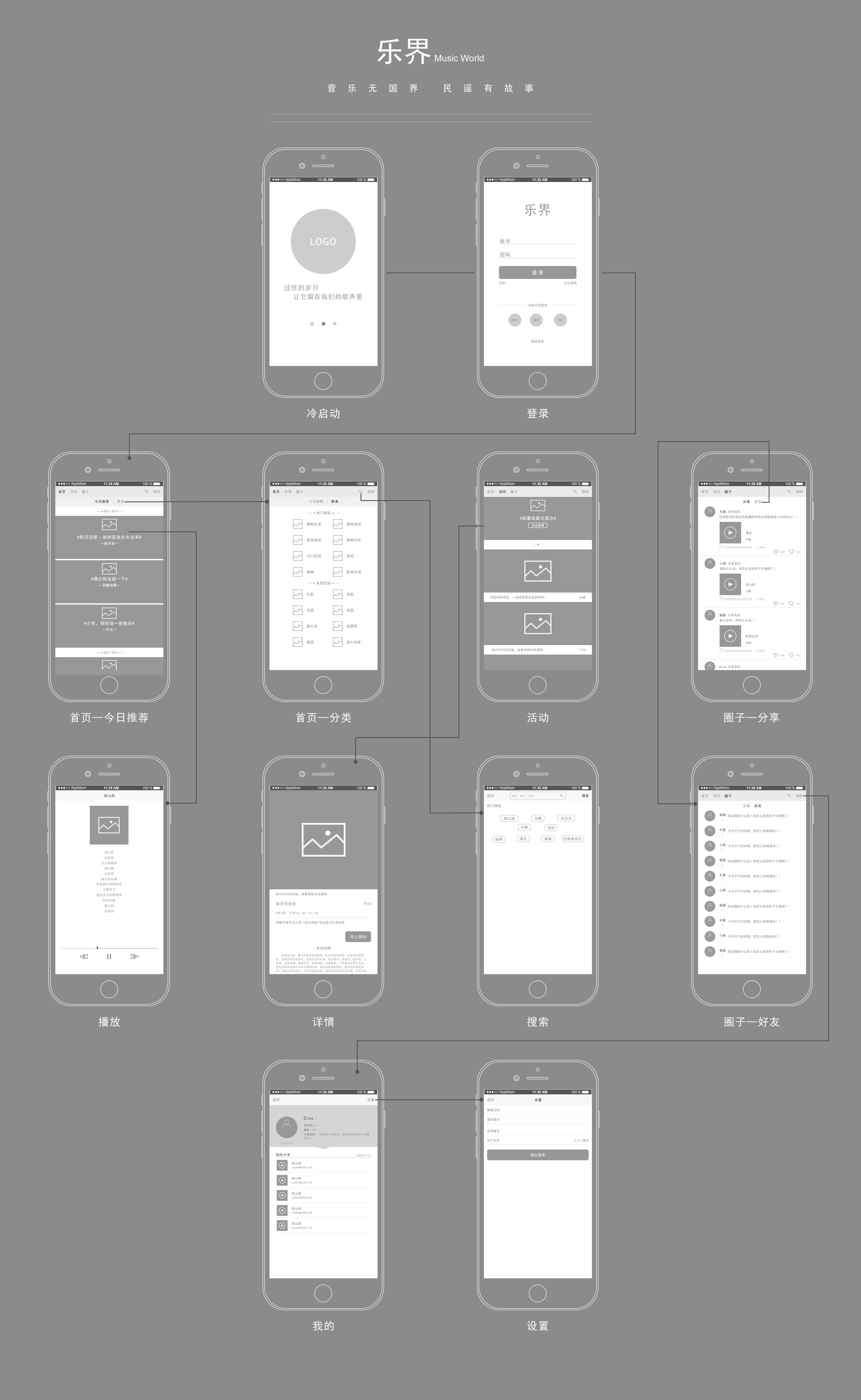 乐界app原型设计