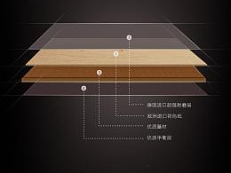 地板详情页 家具 详情页