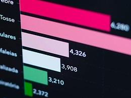 腾讯文档 | 数据化设计