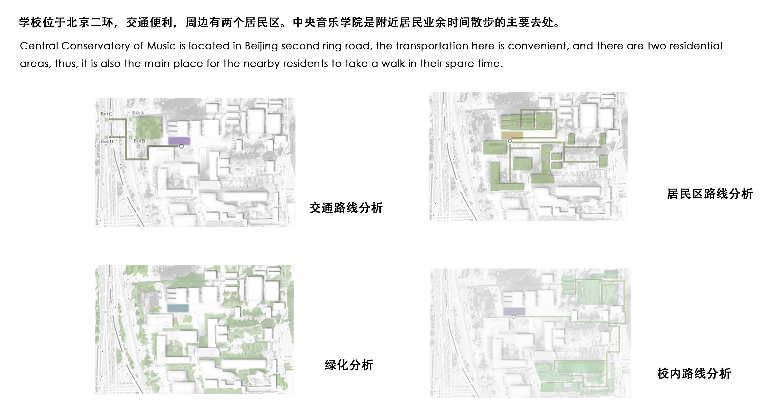 建筑区位手绘图