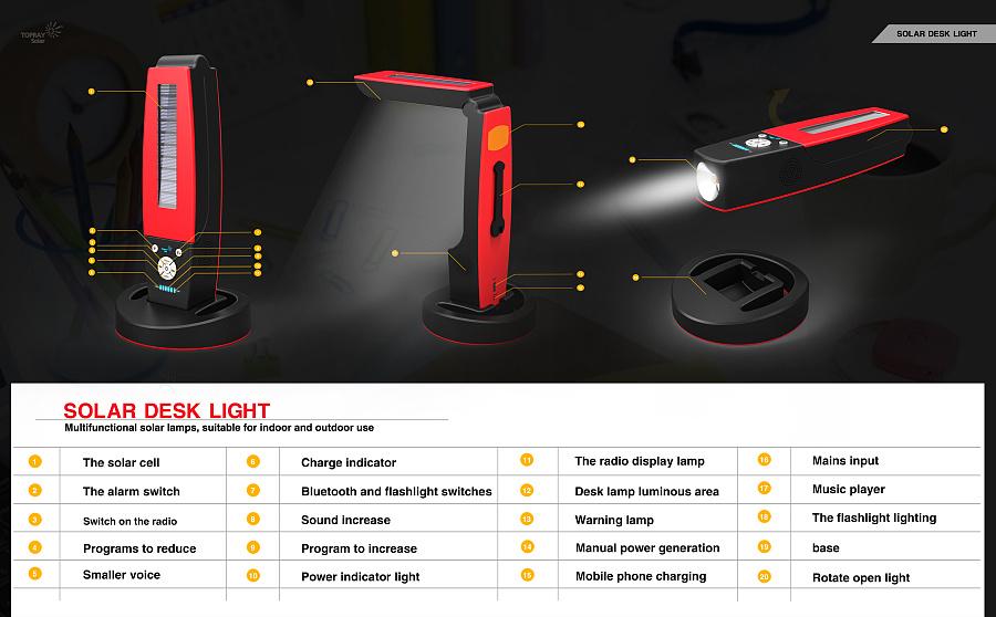 太阳能多功能台灯图片