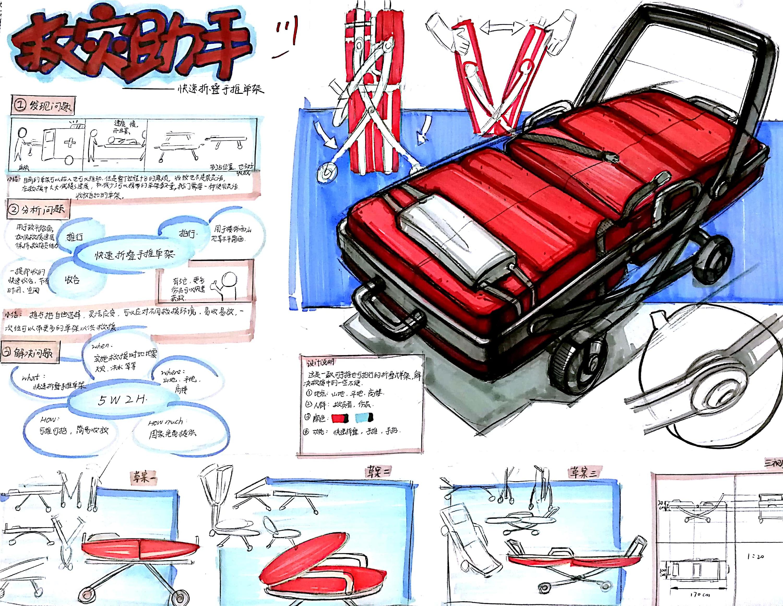 产品设计考研手绘图马克笔图片
