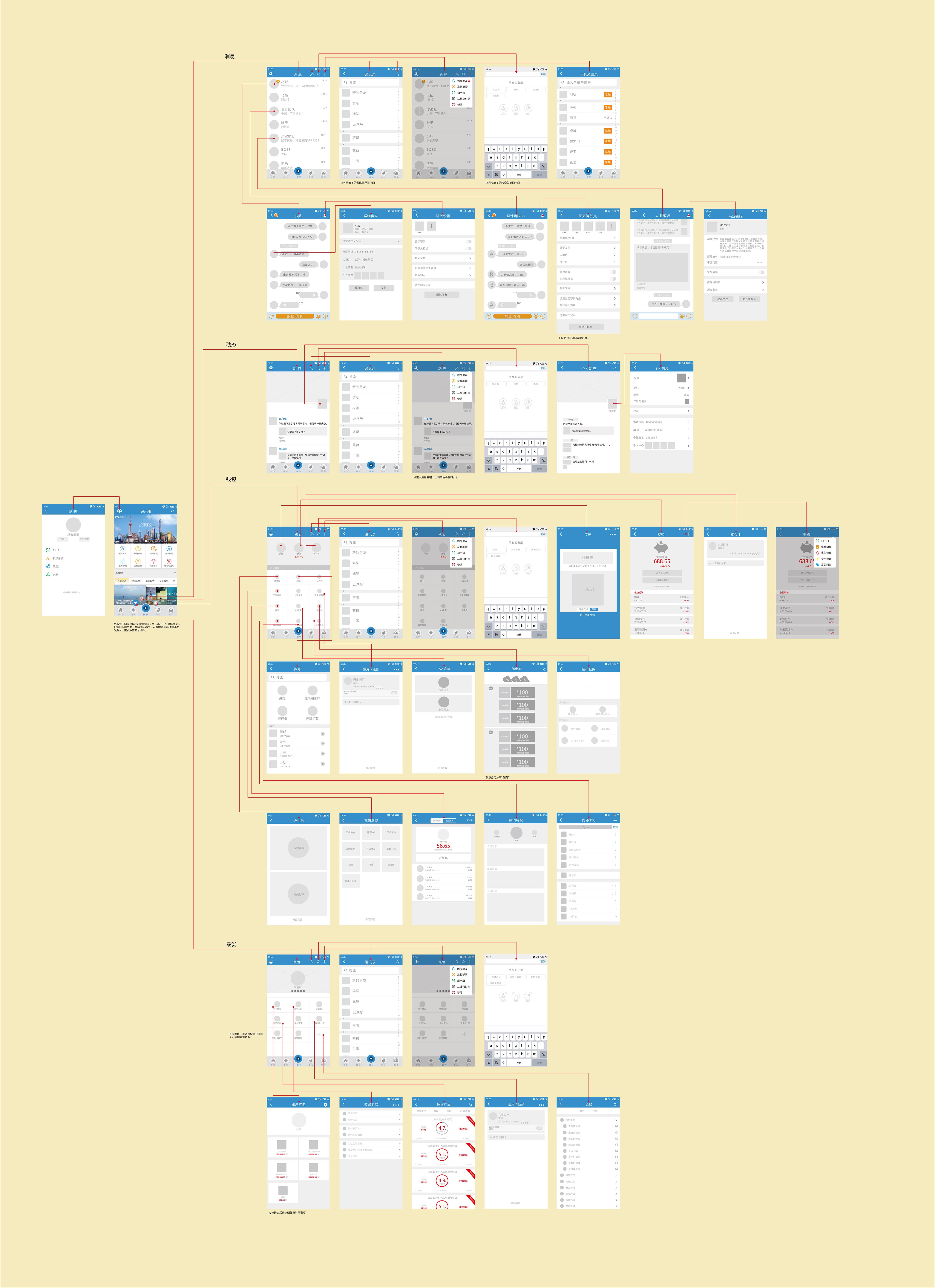 为团队app项目做的低保真原型图,此图只是一个标签栏圈子页面的交互图图片