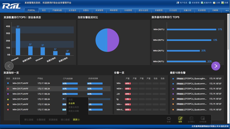 portal练习 #后台界面图片