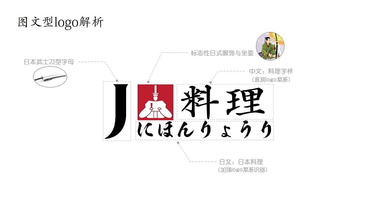 J式日本料理logo设计