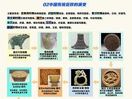 <分享>中国传统花纹那些事/游戏UI