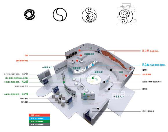京能集团辉腾锡勒风电展馆设计 空间 导视设计 m3励方图片