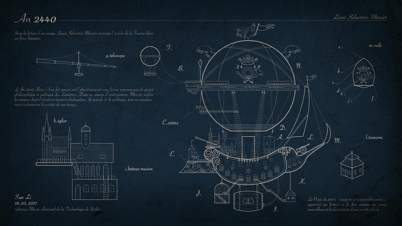 热气球 《2440年》